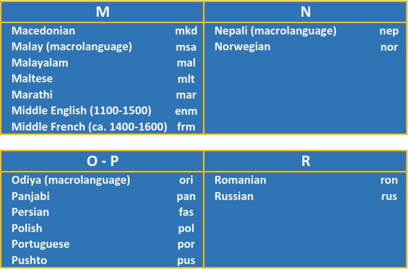 Idiomas OCR para GTText de la M a la R
